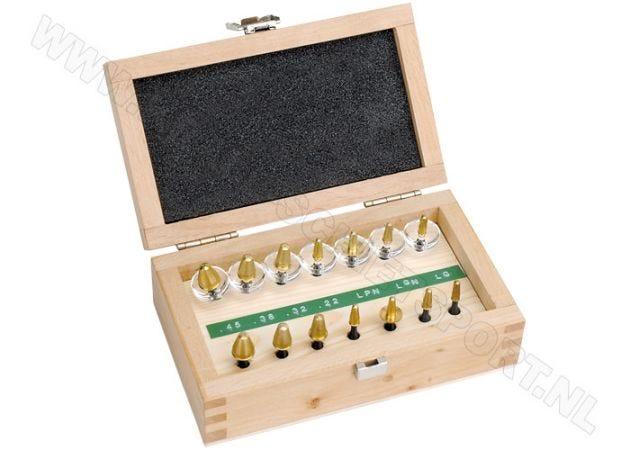 Scoring gauge-set AHG 561